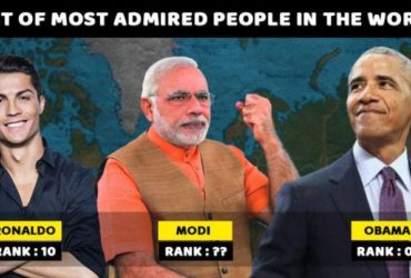World Admired Personalities List Check Modi Rank